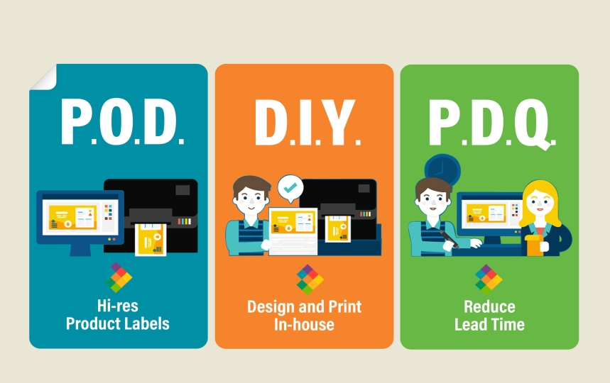 Design and Print Product Labels In-House with Brandywine